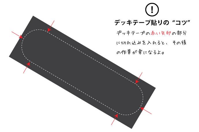 スケボー初心者のためのメンテナンスコーナー デッキテープの貼り方 09