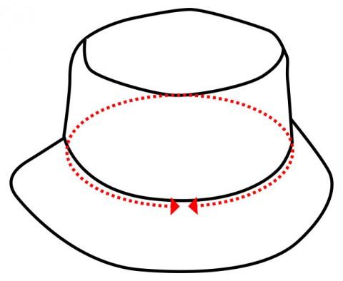 hat-chart
