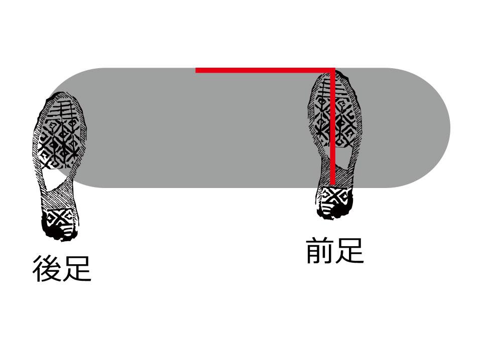 ollie-foot-01