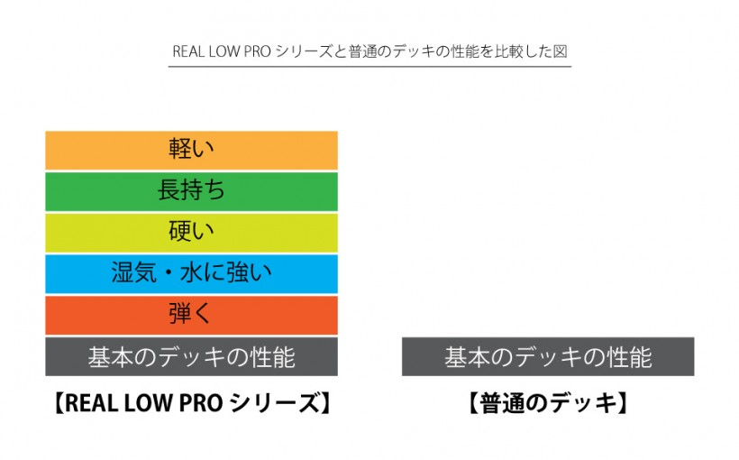 real-low-pro-more-control-07-820x510