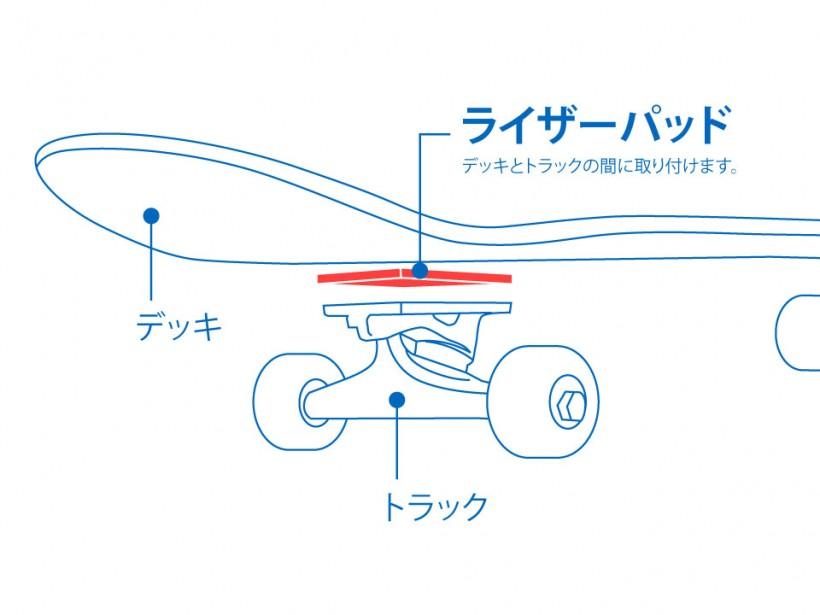 スケボー 通販 ライザーパッド トラック