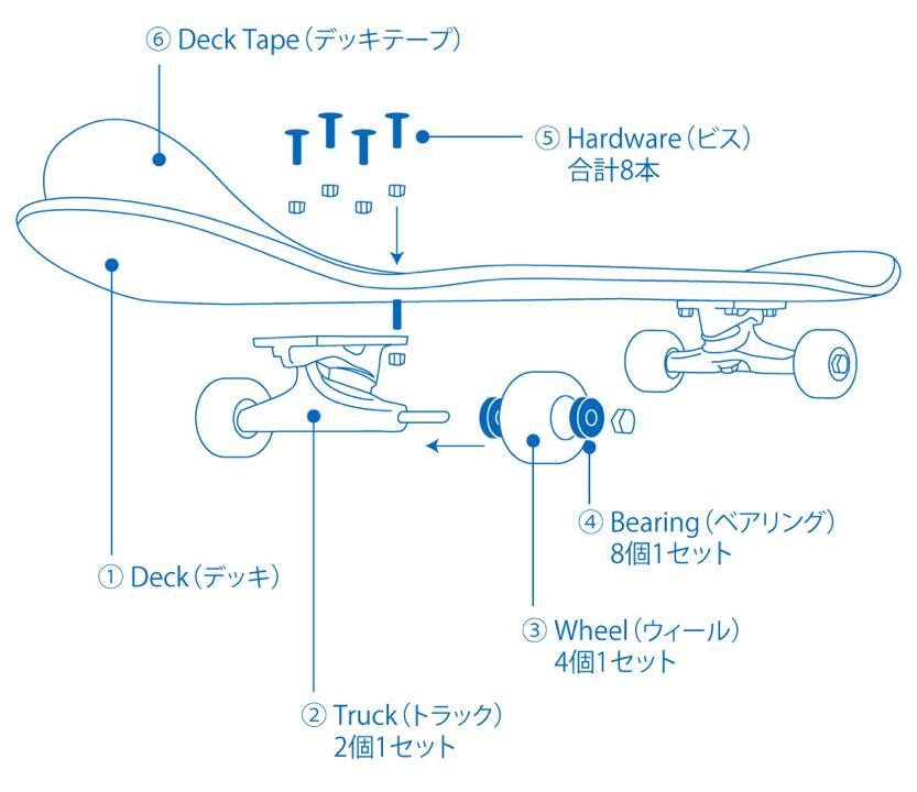 skateboard-parts_th-2