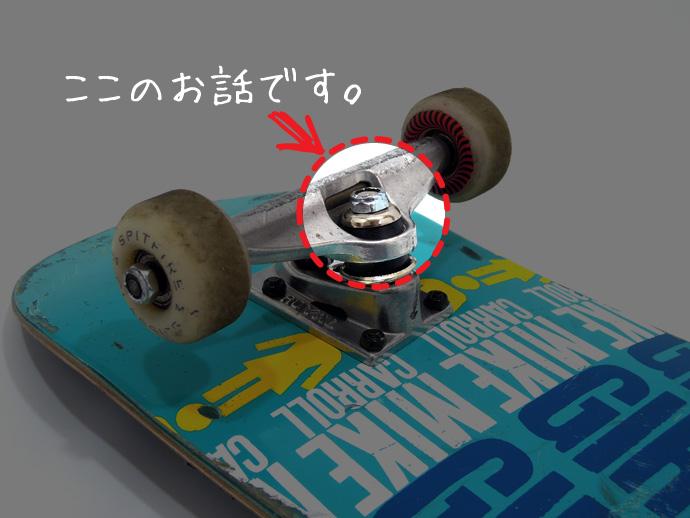 スケボー スケートボード トラック ブッシュゴム 調整