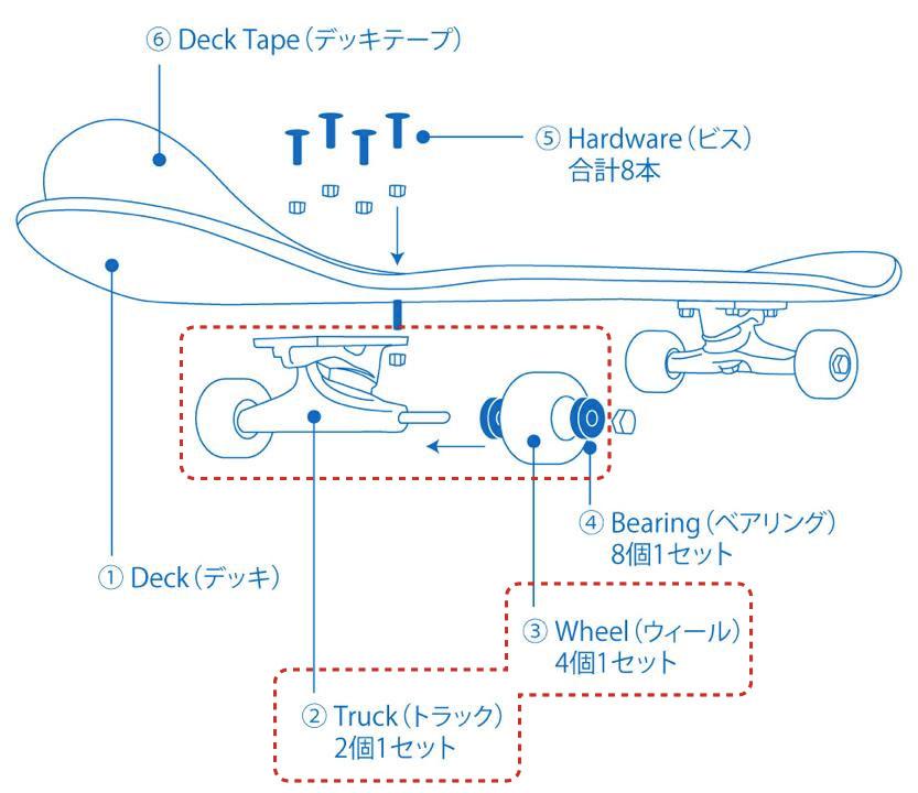 スケートボード コンプリート 定番 トラック ウィール