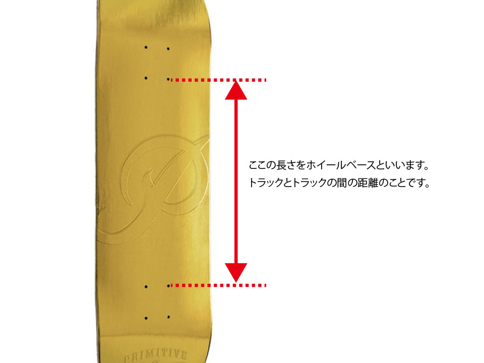 スケボー スケートボード デッキ ホイールベース